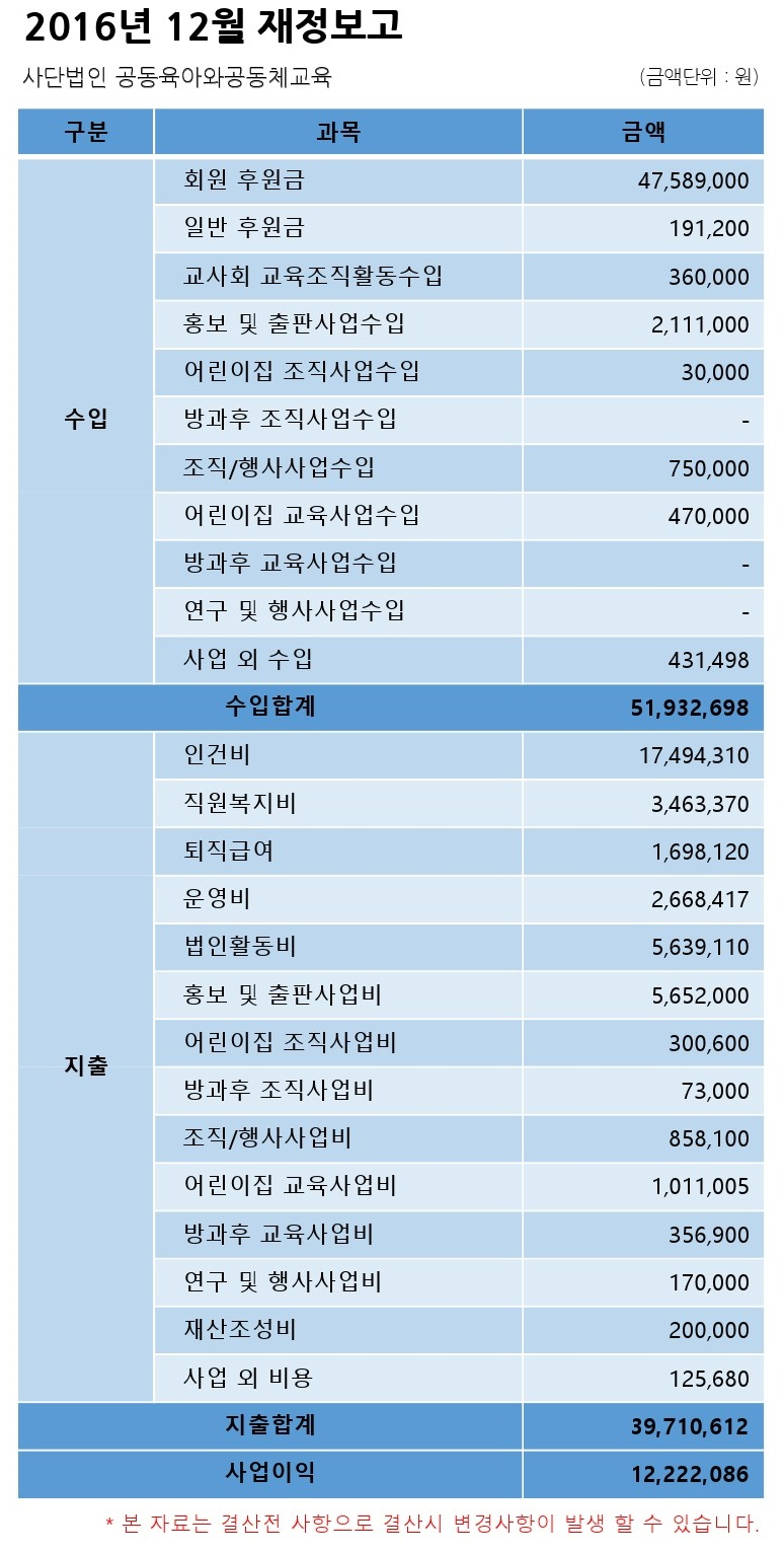 2016년 12월 결산_홈페이지공지용.jpg