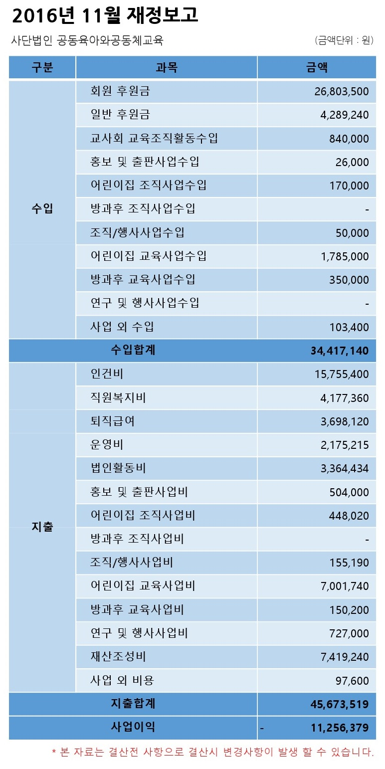 2016년 11월 결산_홈페이지공지용.jpg