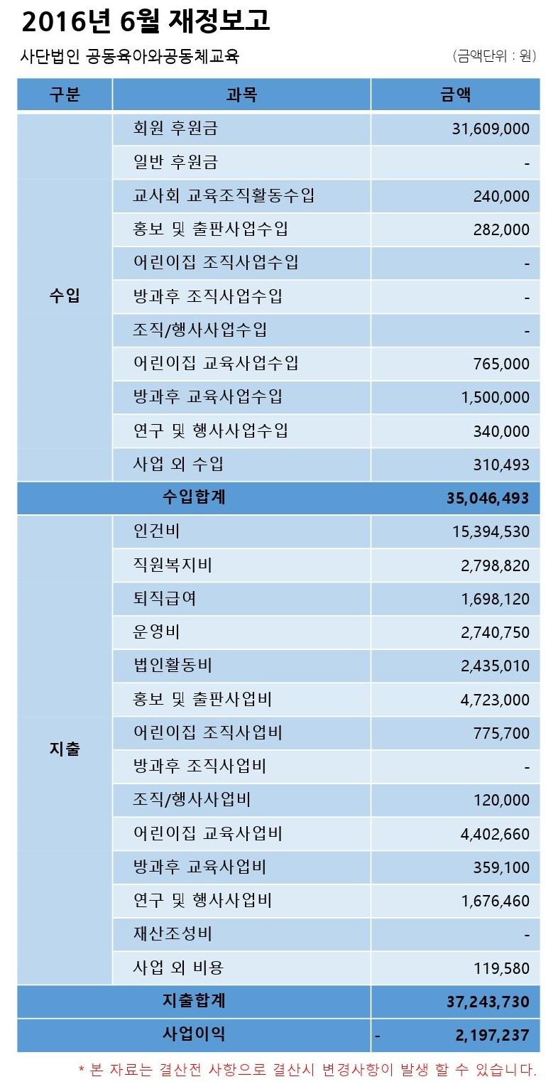 2016년 6월 결산_홈페이지공지용.jpg