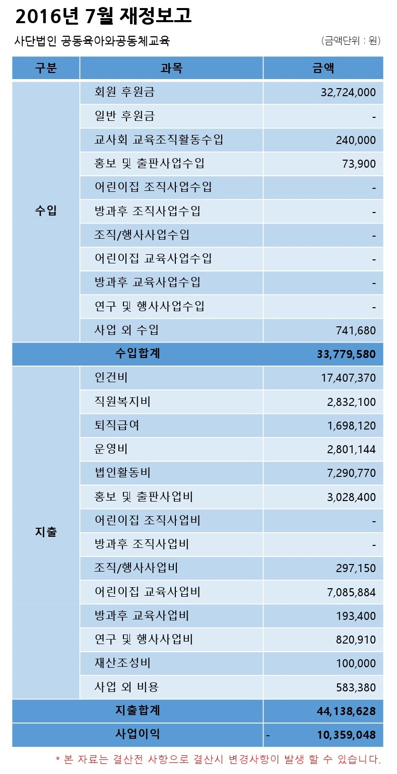 2016년 7월 결산_홈페이지공지용.jpg