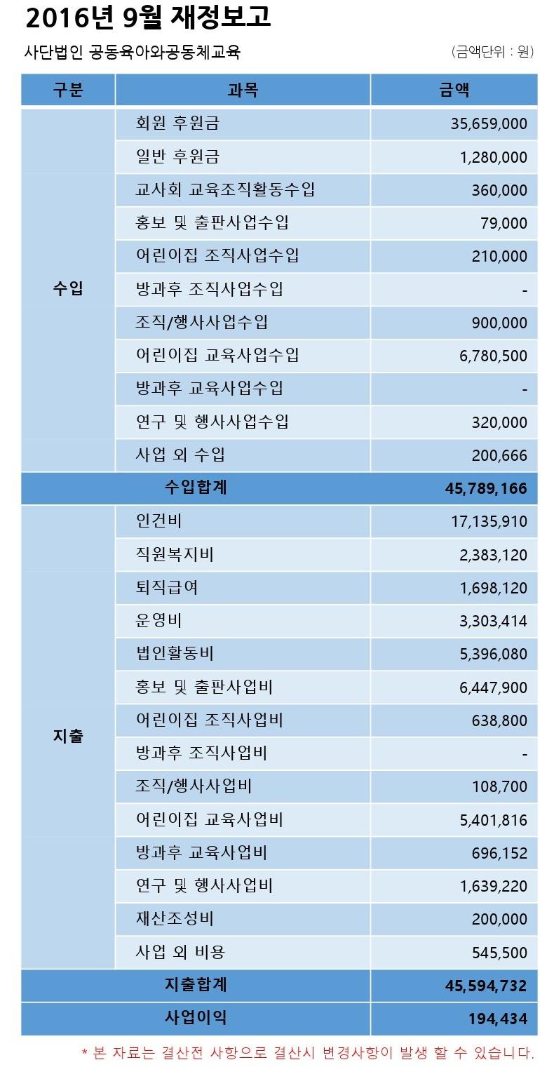 2016년 9월 결산_홈페이지공지용.jpg